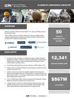 Aerospace Industry in Alabama