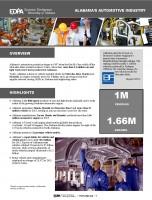 Automotive Industry in Alabama