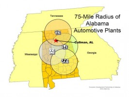 75-mile radius of Alabama Automotive Plants
